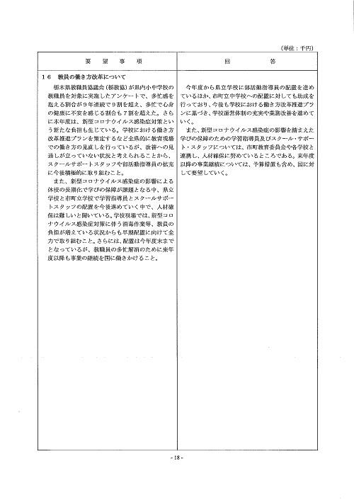 栃木県議会「民主市民クラブ」2020年度 中間期<政策推進・予算化要望>知事回答!19
