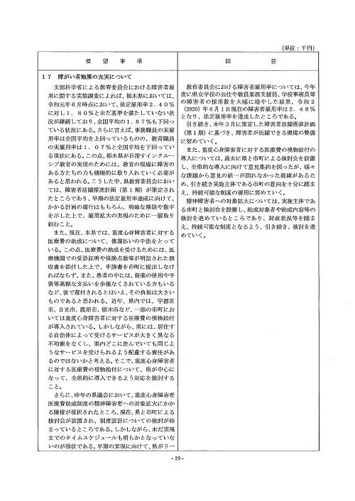 栃木県議会「民主市民クラブ」2020年度 中間期<政策推進・予算化要望>知事回答!20