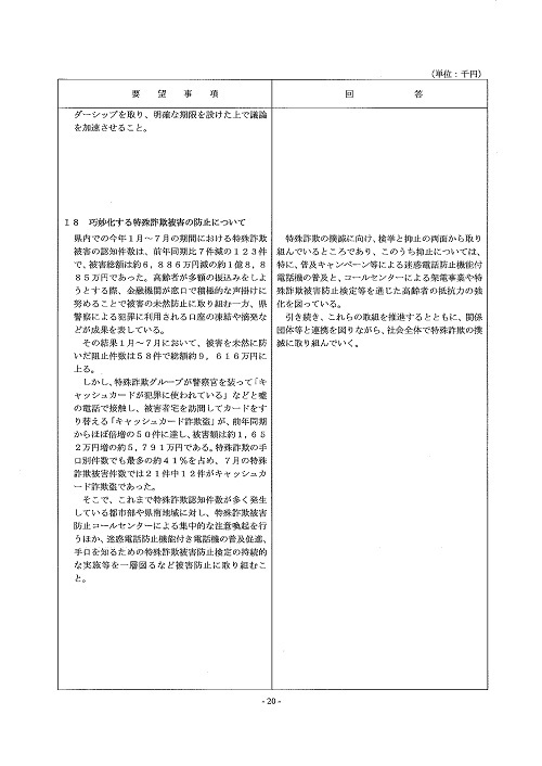 栃木県議会「民主市民クラブ」2020年度 中間期<政策推進・予算化要望>知事回答!21