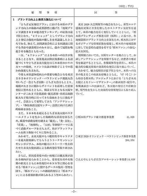 栃木県議会「民主市民クラブ」2021年度_当初<政策推進・予算化要望>知事回答!04