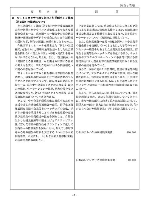 栃木県議会「民主市民クラブ」2021年度_当初<政策推進・予算化要望>知事回答!05