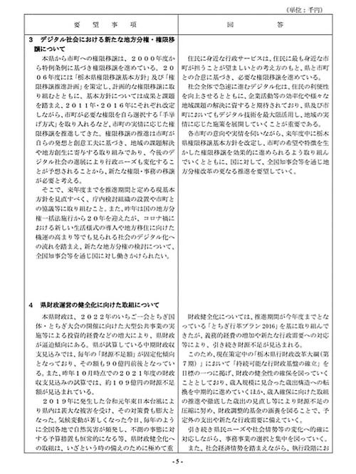 栃木県議会「民主市民クラブ」2021年度_当初<政策推進・予算化要望>知事回答!07