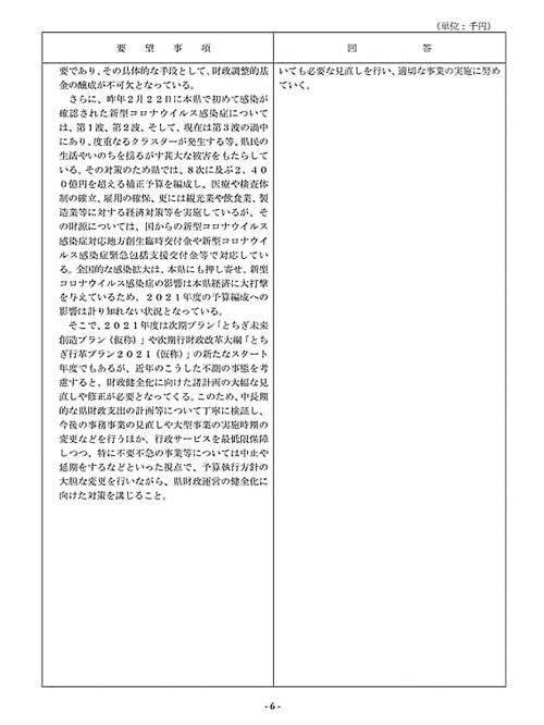 栃木県議会「民主市民クラブ」2021年度_当初<政策推進・予算化要望>知事回答!08