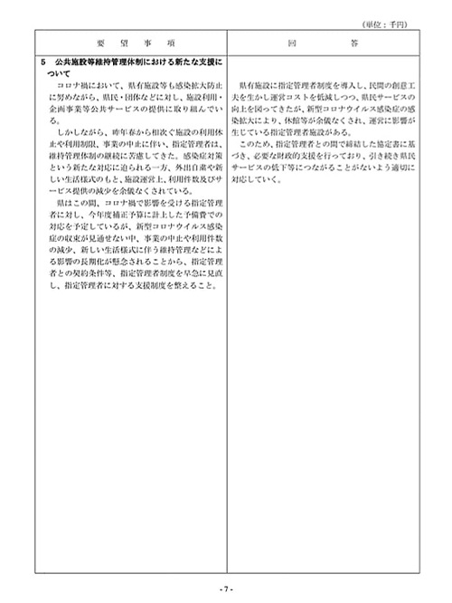 栃木県議会「民主市民クラブ」2021年度_当初<政策推進・予算化要望>知事回答!09