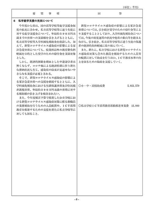栃木県議会「民主市民クラブ」2021年度_当初<政策推進・予算化要望>知事回答!10