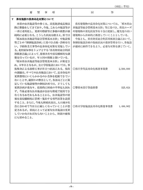 栃木県議会「民主市民クラブ」2021年度_当初<政策推進・予算化要望>知事回答!11
