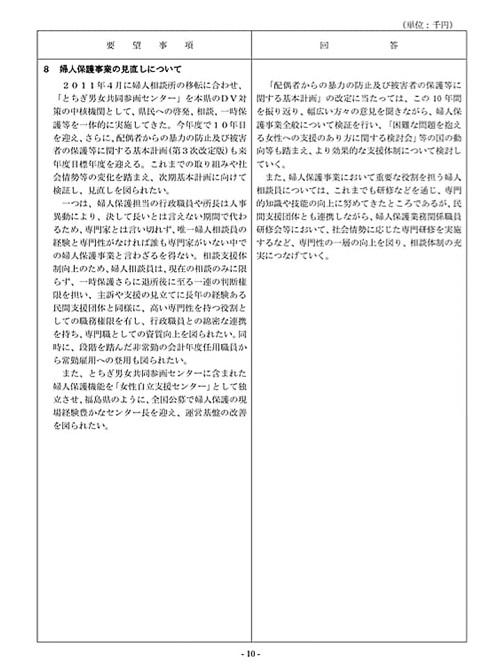 栃木県議会「民主市民クラブ」2021年度_当初<政策推進・予算化要望>知事回答!12