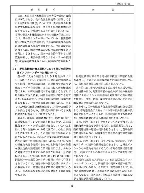 栃木県議会「民主市民クラブ」2021年度_当初<政策推進・予算化要望>知事回答!15