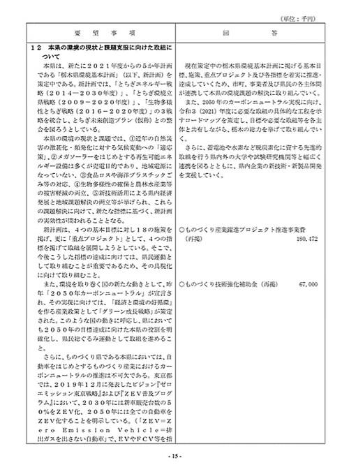 栃木県議会「民主市民クラブ」2021年度_当初<政策推進・予算化要望>知事回答!17