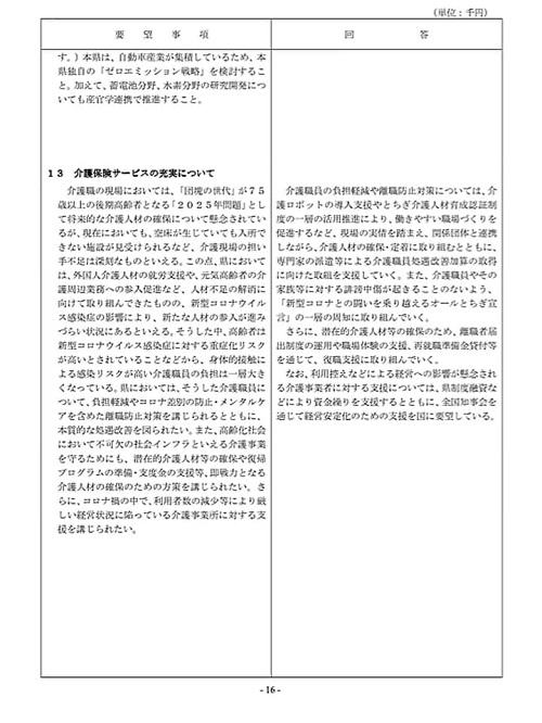栃木県議会「民主市民クラブ」2021年度_当初<政策推進・予算化要望>知事回答!18