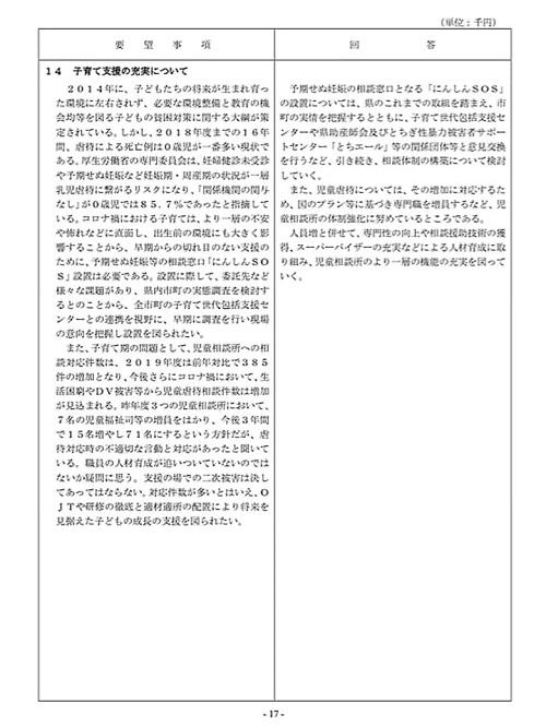 栃木県議会「民主市民クラブ」2021年度_当初<政策推進・予算化要望>知事回答!19