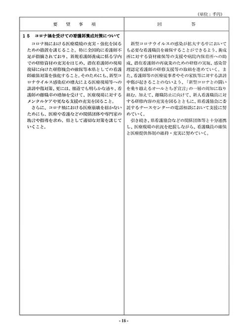 栃木県議会「民主市民クラブ」2021年度_当初<政策推進・予算化要望>知事回答!20