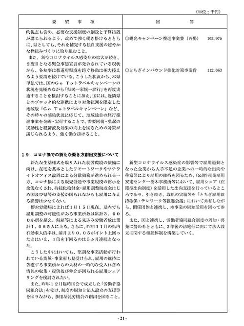 栃木県議会「民主市民クラブ」2021年度_当初<政策推進・予算化要望>知事回答!23