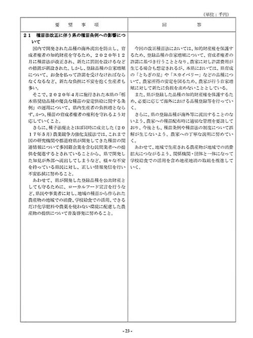 栃木県議会「民主市民クラブ」2021年度_当初<政策推進・予算化要望>知事回答!25
