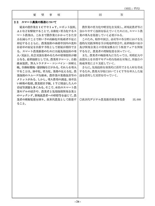 栃木県議会「民主市民クラブ」2021年度_当初<政策推進・予算化要望>知事回答!26