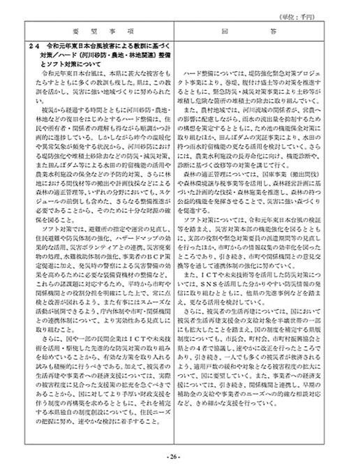 栃木県議会「民主市民クラブ」2021年度_当初<政策推進・予算化要望>知事回答!28