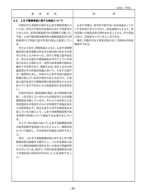 栃木県議会「民主市民クラブ」2021年度_当初<政策推進・予算化要望>知事回答!31