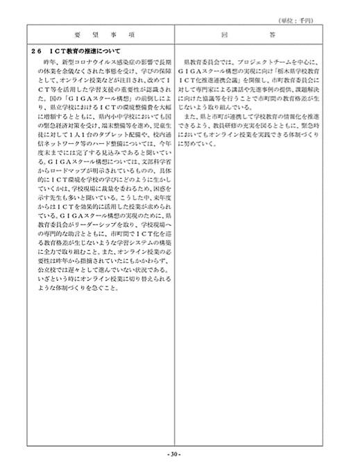 栃木県議会「民主市民クラブ」2021年度_当初<政策推進・予算化要望>知事回答!32