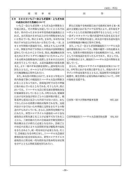 栃木県議会「民主市民クラブ」2021年度_当初<政策推進・予算化要望>知事回答!35
