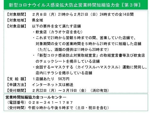 栃木県議会<第371回_臨時会議>時短協力金 _第3弾 議決!②