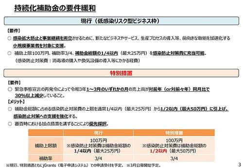 栃木県議会<第371回_臨時会議>時短協力金 _第3弾 議決!⑥