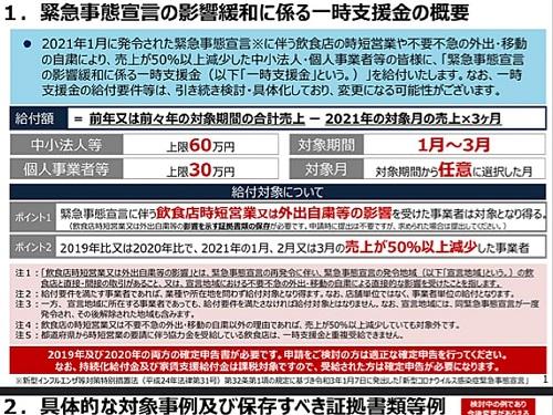 経済産業省(中小企業庁)より「一時支援金」詳細内容が公表される!②