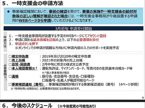経済産業省(中小企業庁)より「一時支援金」詳細内容が公表される!⑦