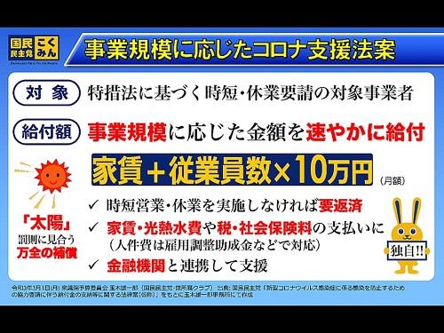 国民民主党とちぎ<再始動>!⑦