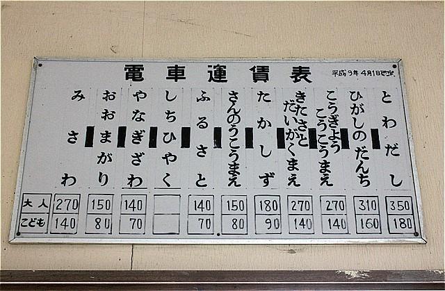 s-⑪運賃表
