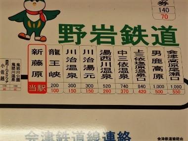 9野岩鉄道運賃表0626