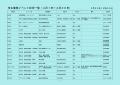 web01-4月30日までの瑞浪市主催などイベント状況一覧