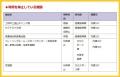 web01-土岐市内の公共施設の利用停止について(5月20日更新)