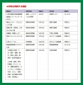 web02-土岐市内の公共施設の利用停止について(5月20日更新)