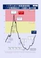 web03-「第4波」非常事態宣言~変異株の脅威から皆様を守るために~