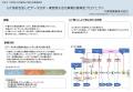 web2020-H31-IoThojyokin-seika-03.jpg