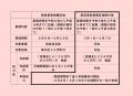 web2021-03-01-gifu.jpg