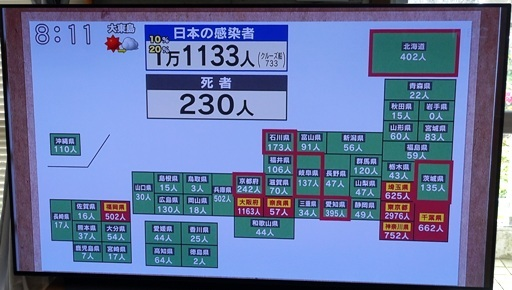 大台突破c DSC00027