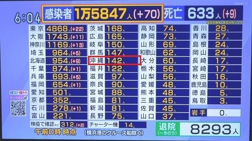 梅雨間近a DSC00438