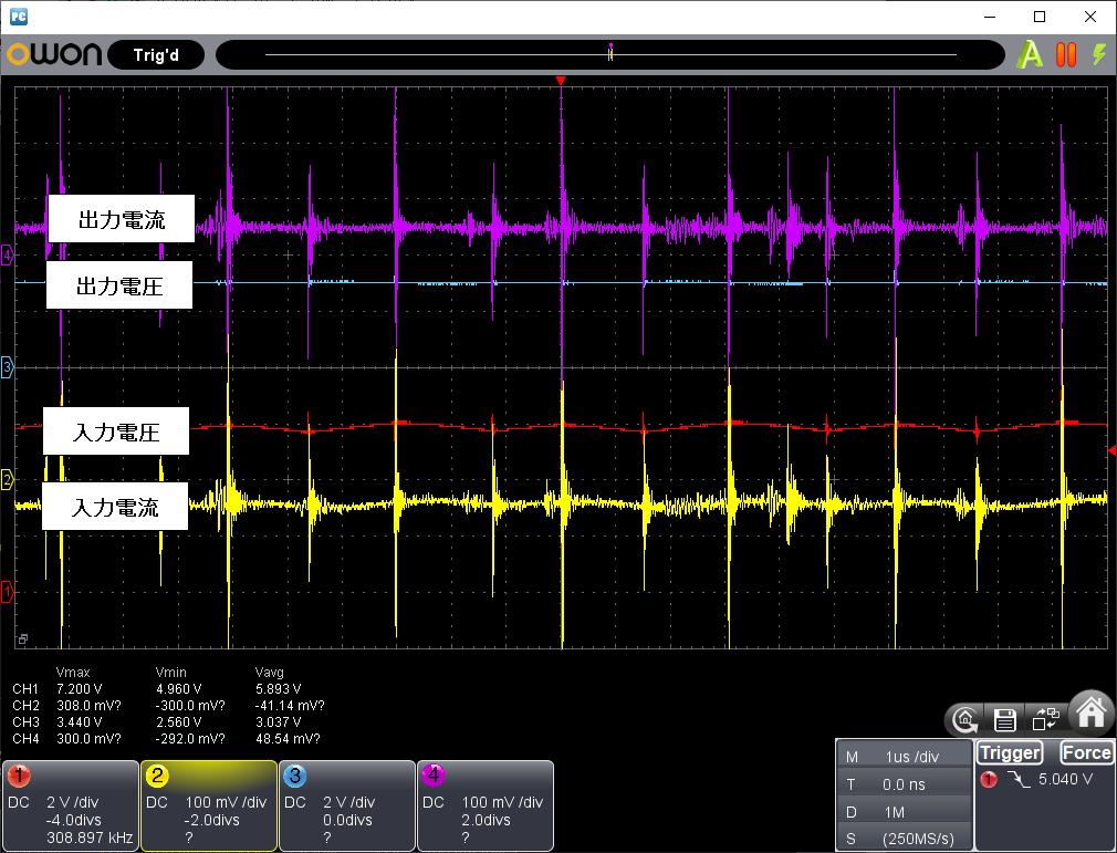 DCDCバックコンバータの変換効率(MP2307)観測0.5A