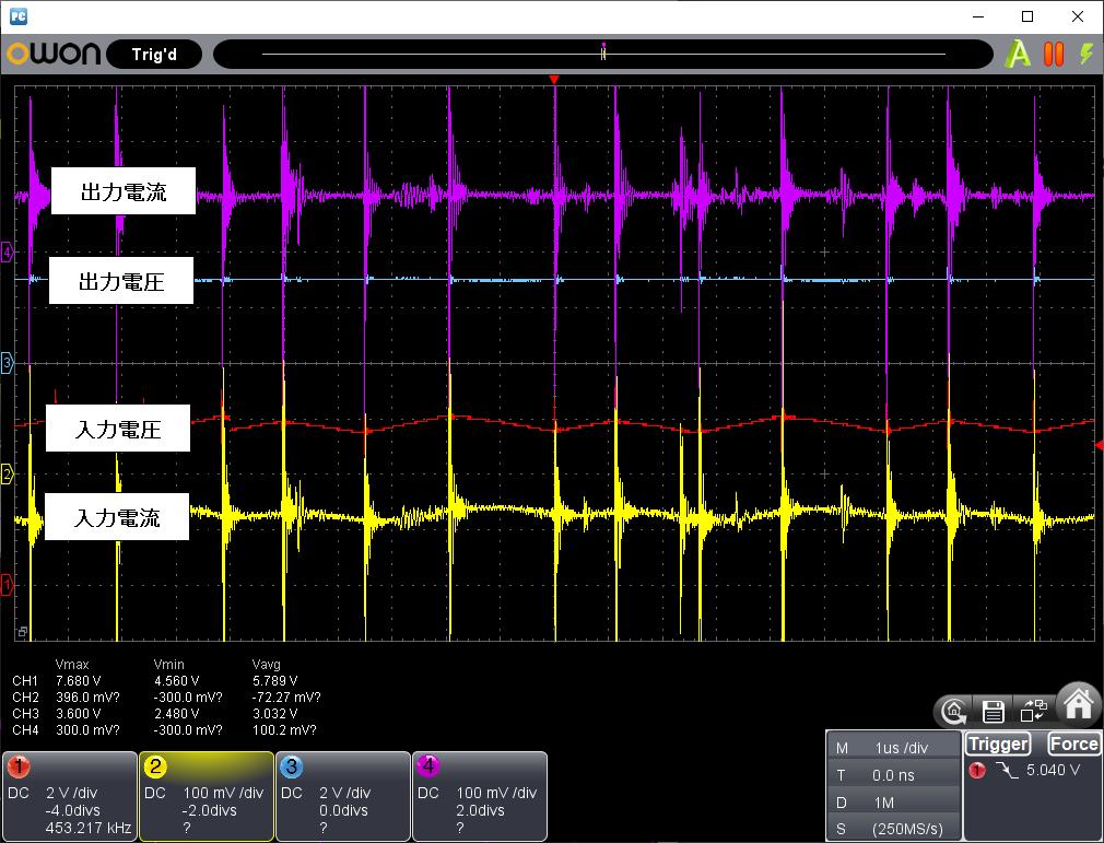 DCDCバックコンバータの変換効率(MP2307)観測1A