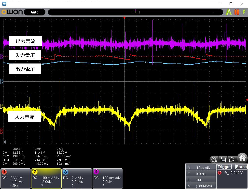 DCDCバックコンバータの変換効率(LM2596)観測入力12V出力3V1A