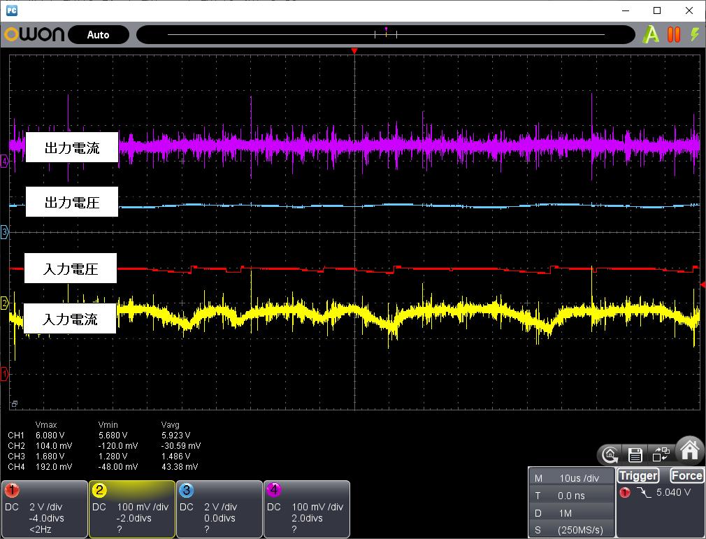DCDCバックコンバータの変換効率(LM2596)観測入力6V出力1.5V0.5A