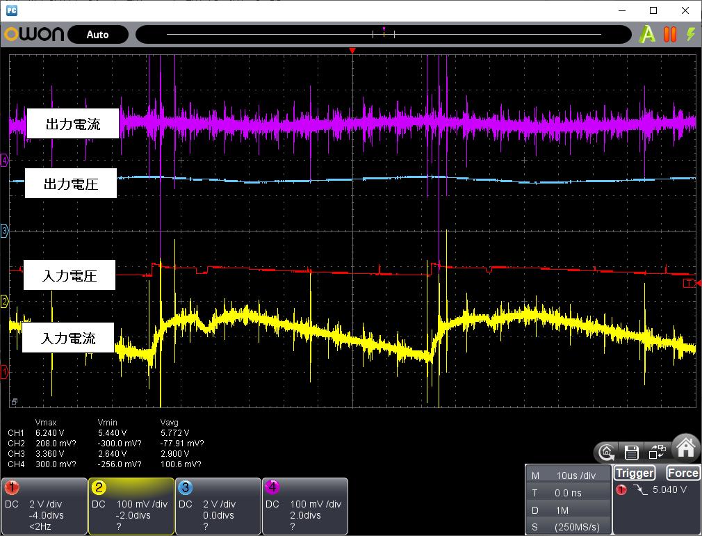 DCDCバックコンバータの変換効率(LM2596)観測入力6V出力3V1A