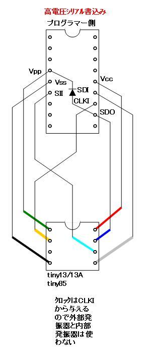 PICプログラマーAVR高電圧ソケットアダプタ