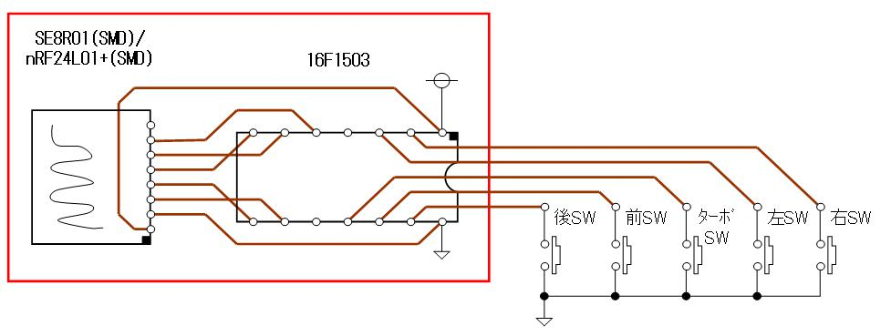 トイラジ換装用2.4GHz無線アセンブリの頒布FAコントローラ側SMD回路図