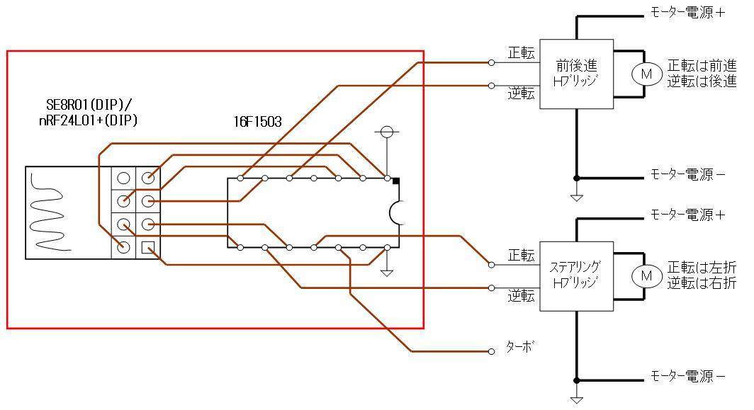 トイラジ換装用2.4GHz無線アセンブリの頒布FA車体側DIP回路図