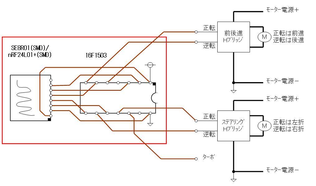トイラジ換装用2.4GHz無線アセンブリの頒布FA車体側SMD回路図