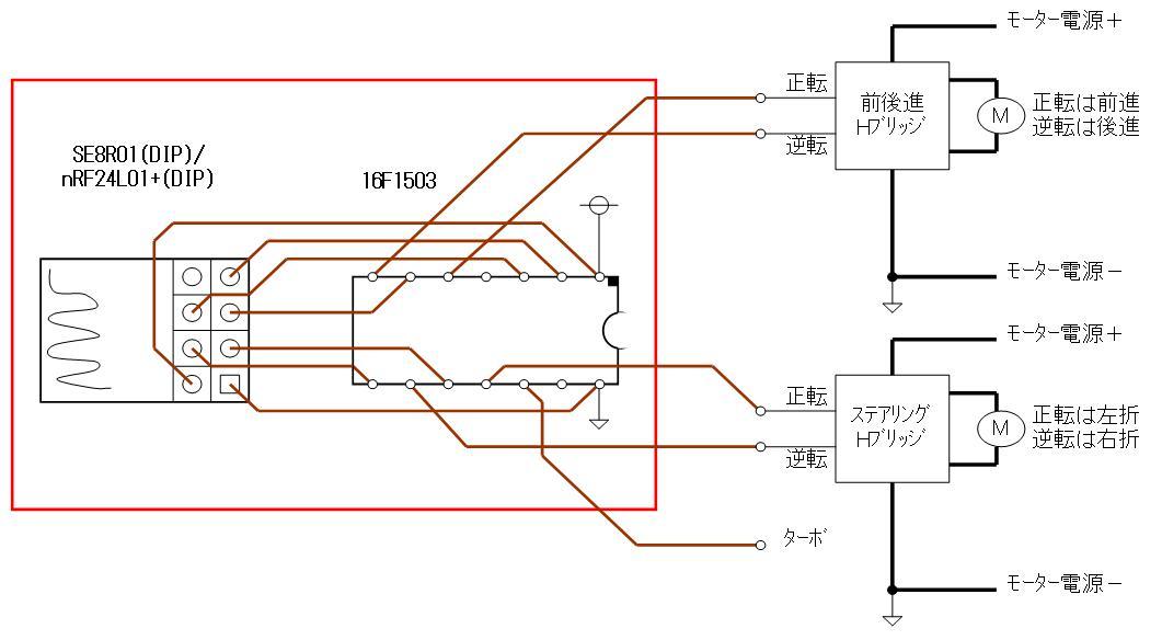 トイラジ換装用2.4GHz無線アセンブリの頒布CCP車体側DIP回路図