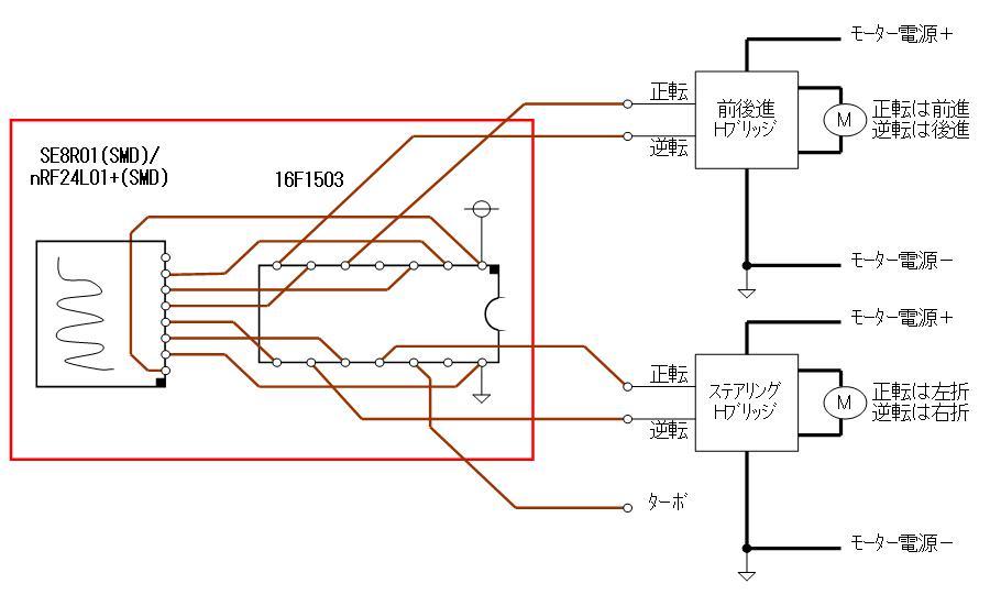 トイラジ換装用2.4GHz無線アセンブリの頒布CCP車体側SMD回路図