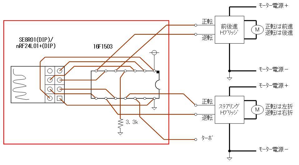 トイラジ換装用2.4GHz無線アセンブリの頒布CCP車体側DIP回路図新